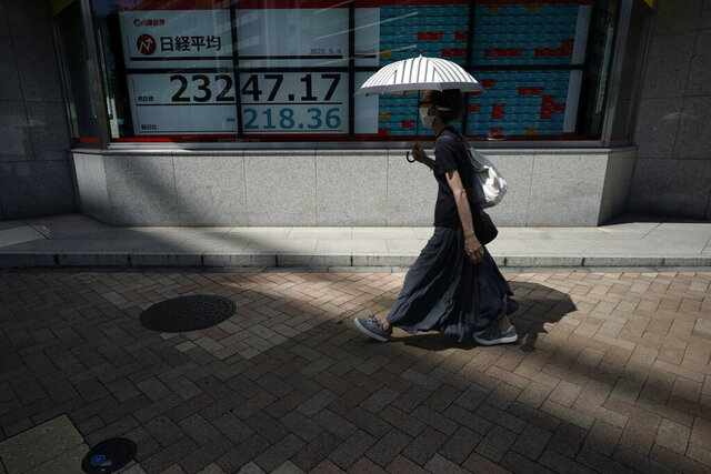 A woman wearing a face mask to help curb the spread of the coronavirus walks in front of an electronic stock board showing Japan's Nikkei 225 index at a securities firm in Tokyo Friday, Sept. 4, 2020. Asian markets skidded Friday after Wall Street had its worst day since June, as investors' exuberance faltered after a spate of record highs. (AP Photo/Eugene Hoshiko)
