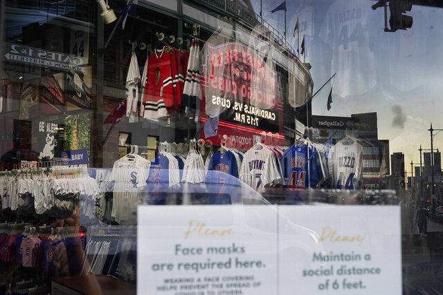 The Wrigley Field marquee is reflected Friday, Sept. 4, 2020, in the window of the Sports World apparel store in the Wrigleyville neighborhood of Chicago. The coronavirus pandemic has been especially hard on businesses that rely on ballpark traffic, eliminating crowds at major league games, and leading to rules that limit the amount of people they can have inside their doors at the same time. (AP Photo/Charles Rex Arbogast)