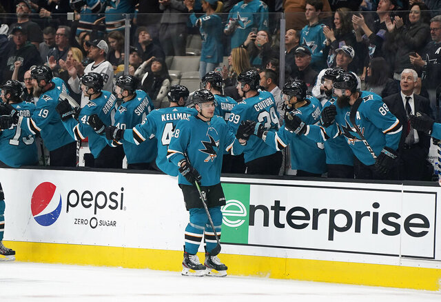 San Jose Sharks right wing Timo Meier (28) is congratulated by teammates on the bench after scoring against the Pittsburgh Penguins during the second period of an NHL hockey game Saturday, Feb. 29, 2020, in San Jose, Calif. (AP Photo/Tony Avelar)