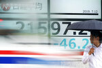A man stands in front of an electronic stock board showing Japan's Nikkei 225 index at a securities firm as a car passing by in Tokyo Friday, July 12, 2019. Shares in Asia are mostly higher after a turbulent day on Wall Street ended with the Dow Jones Industrial Average closing above 27,000 for the first time. (AP Photo/Eugene Hoshiko)