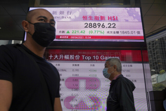 People walk past a bank's electronic board showing the Hong Kong share index in Hong Kong Thursday, April 8, 2021. Shares were mostly higher in Asia on Thursday after a mixed close on Wall Street, where gains for several Big Tech stocks nudged the S&P 500 to a second record high in three days.(AP Photo/Vincent Yu)