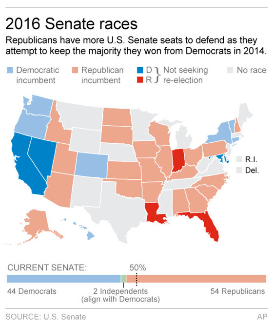 SENATE RACES 2016