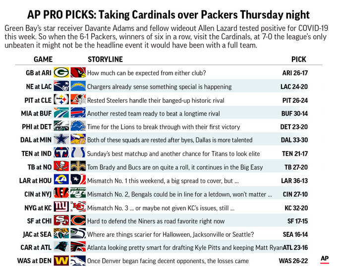 Graphic shows NFL team matchups and predicts the winners in Week 8 action; 3c x 4 3/8 inches