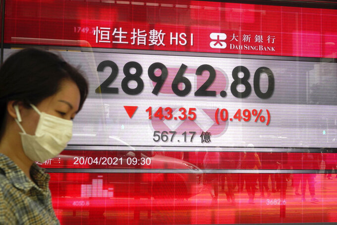 A woman wearing a face mask walks past a bank's electronic board showing the Hong Kong share index in Hong Kong, Tuesday, April 20, 2021. Asian stock markets were mixed Tuesday after Wall Street was pulled lower by tech stock declines. (AP Photo/Kin Cheung)
