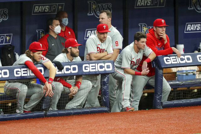 Member of the Philadelphia Phillies react at the end of a loss to the Tampa Bay Rays in a baseball game Sunday, Sept. 27, 2020, in St. Petersburg, Fla. (AP Photo/Mike Carlson)