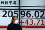 A man walks past an electronic stock board showing Japan's Nikkei 225 index at a securities firm in Tokyo Friday, May 22, 2020. Shares are slipping in Asia as tensions flare between the U.S. and China and as more job losses add to the economic fallout from the coronavirus pandemic. (AP Photo/Eugene Hoshiko)