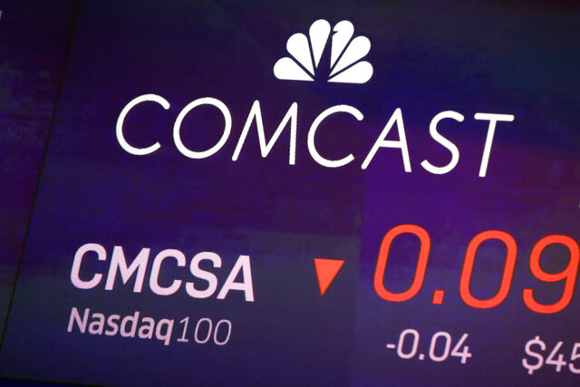 FILE - In this Oct. 1, 2019, file photo the symbol for Comcast appears on a screen at the Nasdaq MarketSite, in New York.   Comcast's net income slid in the first three months of 2020 as the coronavirus pandemic forced it to shut down its theme parks and its movies were kept out of shuttered theaters. On the cable side, the biggest source of the company's profits, Comcast lost 409,000 video customers, as cord-cutting accelerated, and added 477,000 internet customers. (AP Photo/Richard Drew, File)