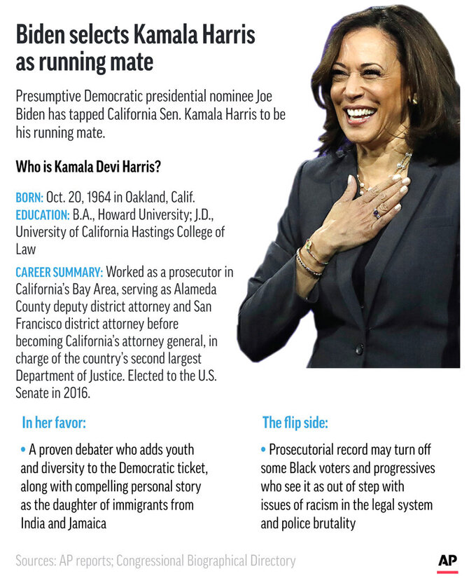 Graphic profiles Sen. Kamala Harris, Democratic candidate Joe Biden's running mate;
