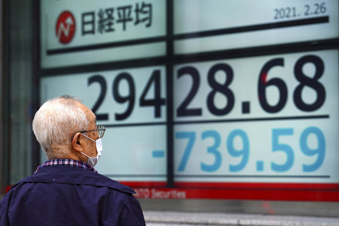 A man wearing a protective mask looks at an electronic stock board showing Japan's Nikkei 225 index at a securities firm Friday, Feb. 26, 2021, in Tokyo. Asian shares skidded Friday after rising bond yields triggered a broad sell-off on Wall Street that erased the markets gain for the week and handed the Nasdaq composite index its steepest loss since October. (AP Photo/Eugene Hoshiko)
