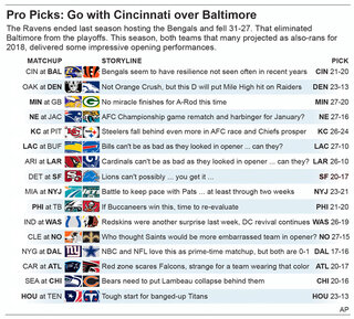 NFL PICKS WK 2
