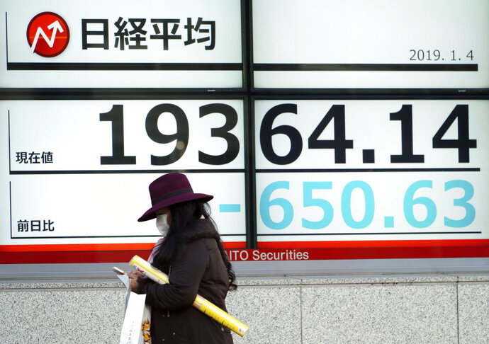A woman walks past an electronic stock board showing Japan's Nikkei 225 index at a securities firm in Tokyo Friday, Jan. 4, 2019. Japanese markets have tumbled as they reopened after the New Year holidays, while other Asian indexes are mixed after a technology-led sell-off on Wall Street. (AP Photo/Eugene Hoshiko)
