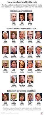 Graphic shows members of Congress not seeking reelection in 2020;
