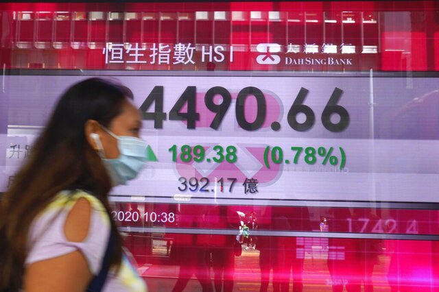 A woman wearing a face mask walks past a bank's electronic board showing the Hong Kong share index at Hong Kong Stock Exchange Tuesday, June 30, 2020. Asian shares are rising, cheered by a rally on Wally Street that underlined some optimism about global business performance despite the ongoing coronavirus pandemic. (AP Photo/Vincent Yu)