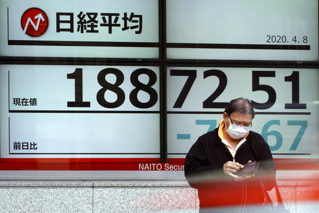 A man stands in front of an electronic stock board showing Japan's Nikkei 225 index at a securities firm Wednesday, April 8, 2020, in Tokyo. Asian shares were mostly lower after gyrating in early trading amid uncertainty over the coronavirus outbreak. Japan's Nikkei 225 inched up in Wednesday morning trading, but benchmarks in Australia, South Korea and Chine are lower. (AP Photo/Eugene Hoshiko)