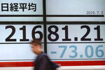 A man walks past an electronic stock board showing Japan's Nikkei 225 index at a securities firm in Tokyo Wednesday, July 3, 2019. Shares fell back in Asia on Wednesday as the euphoria from President Donald Trump's truce with China's Xi Jinping on trade faded. (AP Photo/Eugene Hoshiko)