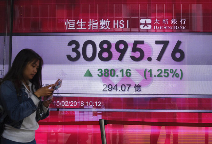 A woman walks past an electronic board showing Hong Kong share index outside a local bank in Hong Kong, Thursday, Feb. 15, 2018. Asian shares posted solid gains on Thursday that mirrored Wall Street's advance as investor worries about inflation receded, although trading was thinned by closures for the Lunar New Year holiday. (AP Photo/Vincent Yu)