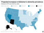 An estimated 5.8 million Americans of all ages are living with Alzheimer's dementia in 2019.;
