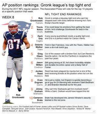 NFL TE RANKING WK 8