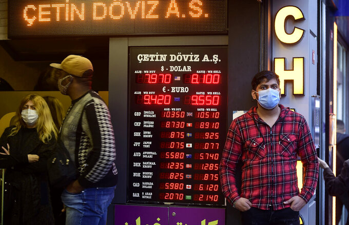 People stand outside an exchange office in landmark Taksim Square, in Istanbul, Monday, Oct. 26, 2020. The Turkish currency continued its slide to reach an all time low on Monday, after President Recep Tayyip Erdogan challenged the United States to slap sanctions over his government's decision to test its Russian-made air defense system. (AP Photo)