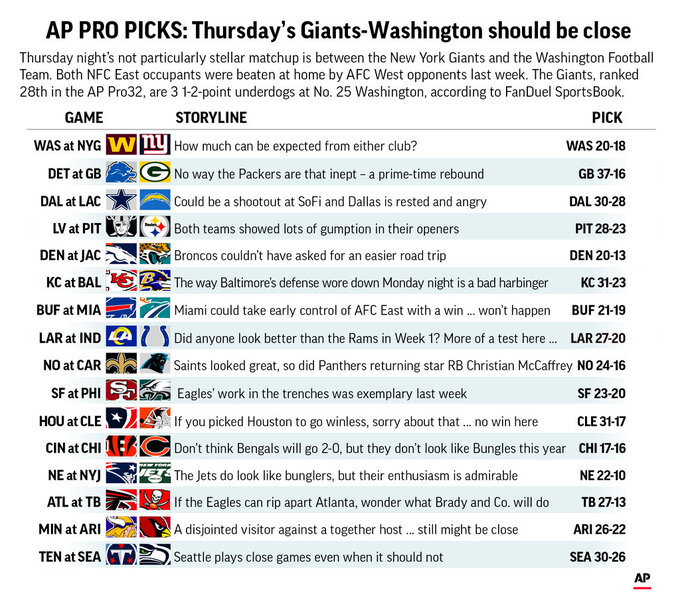 Graphic shows NFL team matchups and predicts the winners in Week 2 action; 3c x 4 1/2 inches;