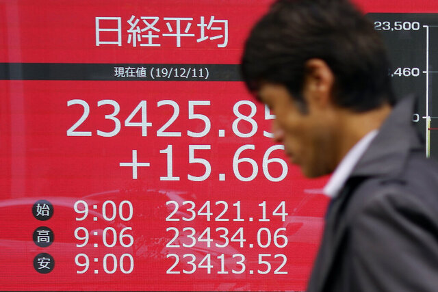 A man walks past an electronic stock board showing Japan's Nikkei 225 index at a securities firm in Tokyo Wednesday, Dec. 11, 2019. (AP Photo/Eugene Hoshiko)