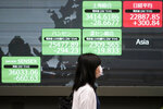 A woman walks past an electronic stock board showing Japan's Nikkei 225 and other Asian countries indexes at a securities firm in Tokyo Wednesday, July 15, 2020. Shares were mostly higher in Asia on Wednesday as investors were encouraged by news that an experimental COVID-19 vaccine under development by Moderna and the U.S. National Institutes of Health revved up people's immune systems just as desired. (AP Photo/Eugene Hoshiko)