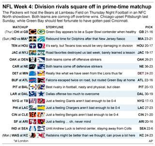 NFL PICKS WK 4