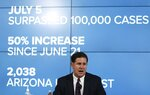 Arizona Republican Gov. Doug Ducey speaks about the latest coronavirus update in Arizona at a news conference Thursday, July 9, 2020, in Phoenix. (AP Photo/Ross D. Franklin, Pool)