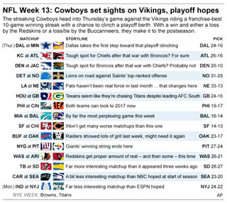 NFL PICKS WK 13