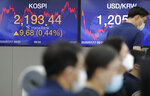 Currency traders wearing face masks work near the screens showing the Korea Composite Stock Price Index (KOSPI), left, and the foreign exchange rate between U.S. dollar and South Korean won at the foreign exchange dealing room in Seoul, South Korea, Friday, July 17, 2020. Asian stock markets rebounded Friday after Wall Street closed lower amid uncertainty about the U.S. economic outlook. (AP Photo/Lee Jin-man)