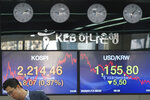 A currency trader reacts while he speaks with his colleague near the screens showing the Korea Composite Stock Price Index (KOSPI), left, and the foreign exchange rate between U.S. dollar and South Korean won at the foreign exchange dealing room in Seoul, South Korea, Monday, Jan. 13, 2020. Asian stocks have risen as investors shrug off weaker-than-expected American jobs data and look ahead to the signing of a U.S.-China trade deal. Benchmarks in Shanghai, Hong Kong and Southeast Asia all advanced. (AP Photo/Lee Jin-man)