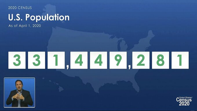 """FILE- In this file image from video provided by the U.S. Census Bureau, a sign language interpreter, lower left, signs for acting director of the U.S. Census Bureau Ron Jarmin, who is speaking off camera, as a graphic showing the U.S. population as of April 1, 2020, is displayed during a virtual news conference. When U.S. Census Bureau workers couldn't find out any information about some households after repeatedly mailing them questionnaire reminders and sending census takers to knock on their doors, the statisticians turned to an obscure, last-resort statistical technique known as """"imputation."""" Less than 1% of households were counted using the technique during the 2020 census. But some conservative political groups are questioning it, potentially laying a foundation for legal challenges to the data that will ultimately be used for drawing congressional and legislative districts.  (U.S. Census Bureau via AP)"""