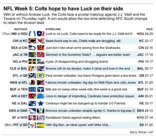 NFL PICKS WK 5