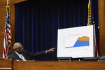 Committee Chairman Rep. James Clyburn, D-S.C., points to a chart during a House Oversight and Reform Subcommittee, on the Trump administrations response the the Coronavirus crisis, Tuesday, Sept. 1, 2020, on Capitol Hill in Washington. (Graeme Jennings/Pool via AP)