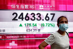 A woman wearing a face mask stands by a bank's electronic board showing the Hong Kong share index at Hong Kong Stock Exchange on Tuesday, Aug. 4, 2020. Shares advanced across Asia on Tuesday after Wall Street closed broadly higher on encouraging economic reports, starting off August by closing within 3% of the record high it set in February. (AP Photo/Vincent Yu)