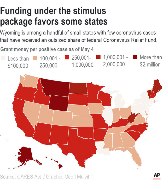 Wyoming is among a handful of small states with few coronavirus cases that have received an outsized share of stimulus money.  Cursor over states for details