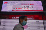A man wearing a face mask walks past a bank electronic board showing the Hong Kong share index at Hong Kong Stock Exchange, Thursday, May 28, 2020. Asian stocks are mixed after an upbeat open, as hopes for an economic rebound from the coronavirus crisis were dimmed by tensions between the U.S. and China over Hong Kong and other issues. (AP Photo/Vincent Yu)