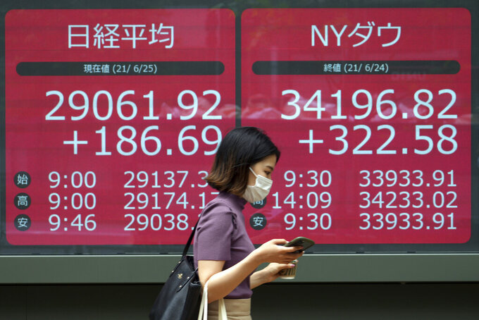 A woman wearing a protective mask walks in front of an electronic stock board showing Japan's Nikkei 225 and New York Dow indexes at a securities firm Friday, June 25, 2021, in Tokyo. Asian shares are rising, buoyed by the rally on Wall Street that came after President Joe Biden announced a bipartisan deal on infrastructure spending. (AP Photo/Eugene Hoshiko)