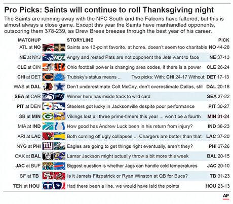 NFL PICKS WK 12
