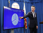 Gov. Gavin Newsom gestures to a chart as he discusses his revised state budget during a news conference Thursday, May 9, 2019, in Sacramento, Calif. California Gov. Gavin Newsom has proposed a $213.5 billion state government spending plan that boosts spending on homelessness, wildfire prevention and K-12 education. (AP Photo/Rich Pedroncelli)