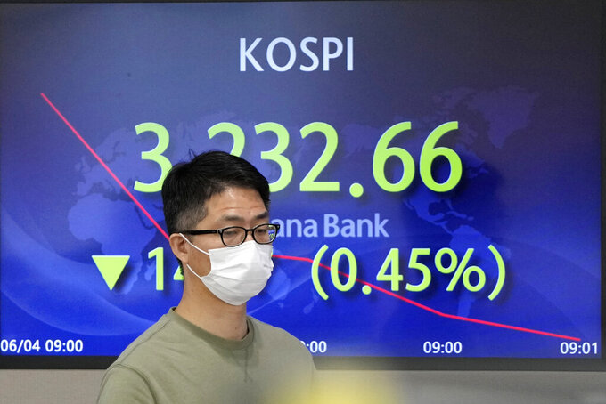 A currency trader walks by the screen showing the Korea Composite Stock Price Index (KOSPI) at the foreign exchange dealing room in Seoul, South Korea, Friday, June 4, 2021. Asian shares mostly slipped Friday, dragged lower by a decline in technology stocks on Wall Street.(AP Photo/Lee Jin-man)