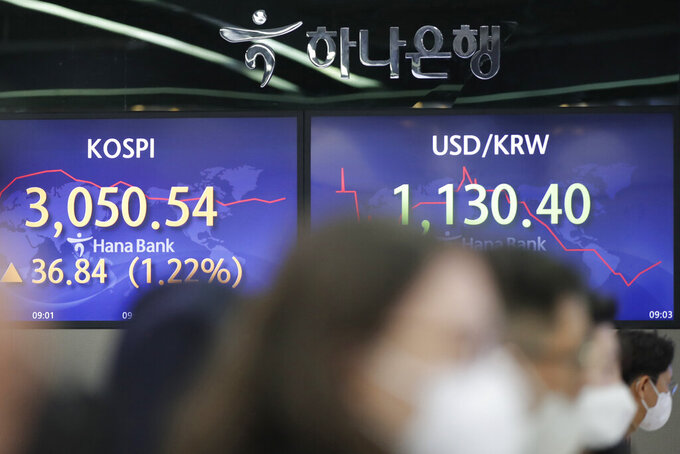 Currency traders watch computer monitors near the screens showing the Korea Composite Stock Price Index (KOSPI), left, and the foreign exchange rate between U.S. dollar and South Korean won at the foreign exchange dealing room in Seoul, South Korea, Friday, March 12, 2021.  Stocks were mixed in Asia on Friday after broad gains lifted several major indexes to all-time highs on Wall Street.(AP Photo/Lee Jin-man)
