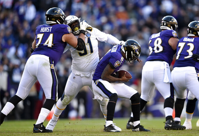 Baltimore Ravens quarterback Lamar Jackson (8) is sacked by Los Angeles Chargers defensive tackle Justin Jones (91) in the second half of an NFL wild card playoff football game, Sunday, Jan. 6, 2019, in Baltimore. (AP Photo/Gail Burton)