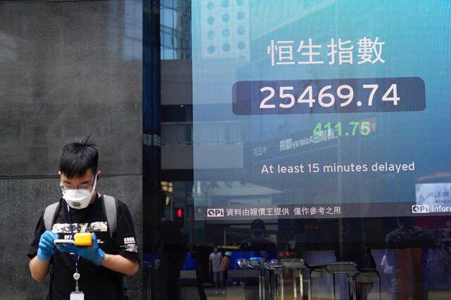 A man wearing a face mask stands next to a bank's electronic board showing the Hong Kong share index in Hong Kong Tuesday, July 21, 2020. Asian shares were mostly higher Tuesday as hopes rose about a vaccine being developed to fight the coronavirus pandemic.(AP Photo/Vincent Yu)