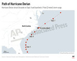This preview image of an AP digital embed shows the northwestward path of Hurricane Dorian along the  eastern U.S. coast. (AP Digital Embed)