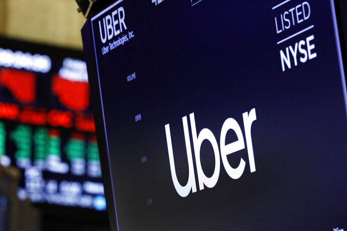 FILE - In this Aug. 9, 2019, file photo, the logo for Uber appears above a trading post on the floor of the New York Stock Exchange. Texas Gov. Greg Abbott has announced that Uber will receive a $24 million state incentive package and open a new administrative hub in Dallas, bringing with it about 3,000 jobs. Abbott said in a statement Tuesday, Aug. 20, 2019, that the Dallas offices will house various corporate functions. (AP Photo/Richard Drew, File)