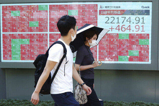 People wearing face masks walk by an electronic stock board of a securities firm in Tokyo, Monday, Aug. 3, 2020. Asian shares were mixed on Monday, as investors watched surging numbers of new coronavirus cases in the region, including in Japan. (AP Photo/Koji Sasahara)