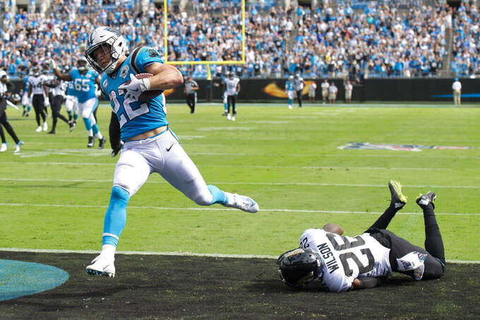 Carolina Panthers running back Christian McCaffrey (22) scores a touchdown while Jacksonville Jaguars defensive back Jarrod Wilson (26) misses the tackle during the second half of an NFL football game in Charlotte, N.C., Sunday, Oct. 6, 2019. (AP Photo/Mike McCarn)