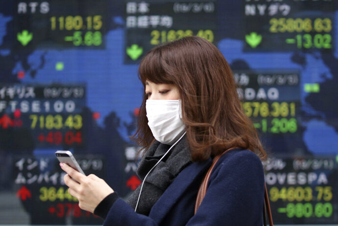 A woman walks by an electronic stock board of a securities firm in Tokyo, Wednesday, March 6, 2019. Asian markets were mostly higher Wednesday after a listless day of modest losses on Wall Street. (AP Photo/Koji Sasahara)
