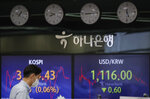 A currency trader walks by the screens showing the Korea Composite Stock Price Index (KOSPI), left, and the foreign exchange rate between U.S. dollar and South Korean won at the foreign exchange dealing room in Seoul, South Korea, Thursday, April 15, 2021. Asian stock markets were mixed Thursday after Wall Street retreated from a record high as major banks reported strong profits at the start of U.S. earnings season. (AP Photo/Lee Jin-man)